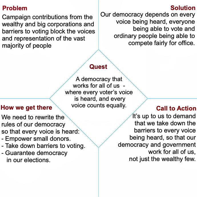 dem-and-role-of-gov-esv